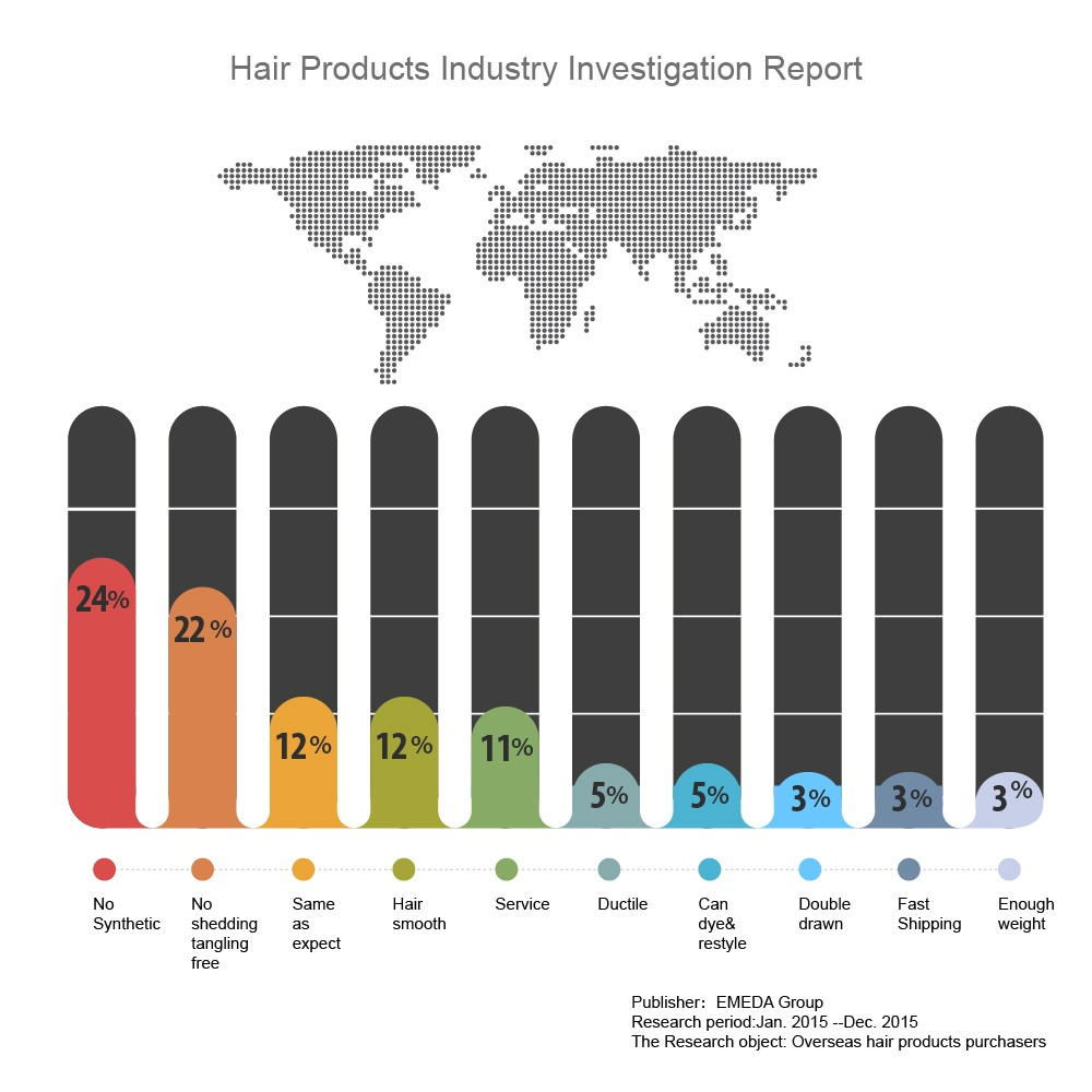 Hair product investigation report.jpg