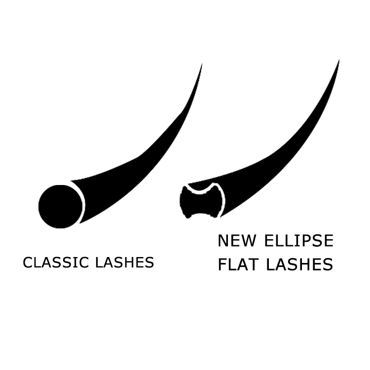 emeda Ellipse Flat VS Conventional (1).jpg