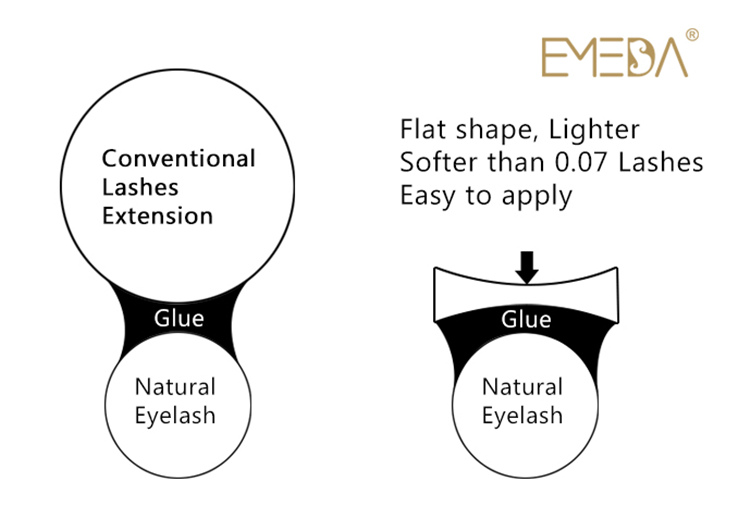 emeda Ellipse Flat VS Conventional (3).jpg